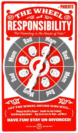 wheel-responsibility