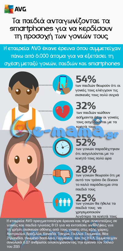 kids-feel-unimportant-when-parents-are-distracted-by-smartphones