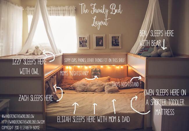 Η πανέξυπνη co-sleeping κατασκευή μια οικογένειας με 5 παιδιά